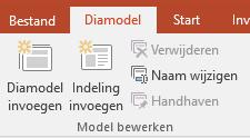 Diamodel 7