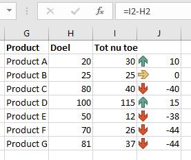 Voorwaardelijke opmaak cijfers - pictogram 1