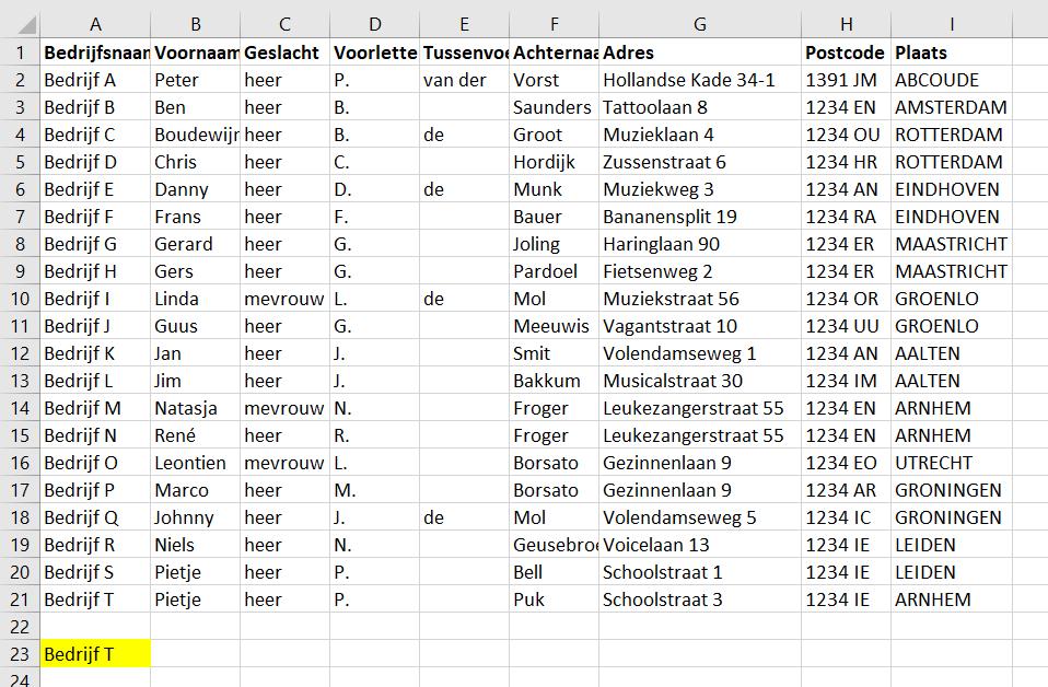 Tabel met adressenbestand